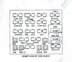 fiero fuse box diagram wiring diagram pontiac fiero fuse box diagram wiring diagram info 1986 fiero fuse box diagram fiero fuse box diagram