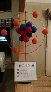 carbon atom th grade project thomas school projects  carbon atom 6th grade project