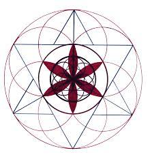 hard geometry problems get  geometry