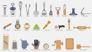 kitchen utensils list. Kitchen Utensils List Luxury Tools Names In German Flashcards For Kids
