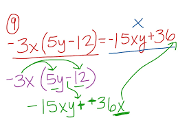distributive property and combining like terms quiz examples math algebra simplifying expressions distributive property middle school math 7th grade