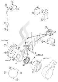 Ignition system kokusan 625 ktm 625 smc 2004 eu