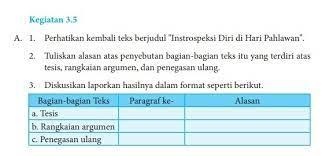 Kunci jawaban buku siswa tema 3 kelas 5 halaman 80 81 pembelajaran tema 3 kelas 5 makanan sehat subtema 2 pentingnya makanan sehat bagi tubuh pembelajaran 6 terdiri dari mata pelajaran ppkn sbdp dan bahasa indonesia. Jawaban Kegiatan 3 5 Bahasa Indonesia Kelas 8 Kurikulum 2013 Brainly Co Id