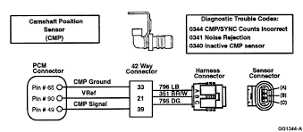 p0342 camshaft position cmp sensor a bank 1 low input obd2 gg1344a