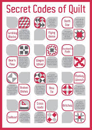 Railroad Quilt Pattern 17 best images about underground railroad ... & Railroad Quilt Pattern 17 best images about underground railroad quilt  blocks on Adamdwight.com