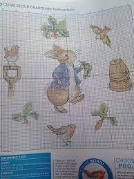 Peter Rabbit Free Cross Stitch Pattern Cross Stitch