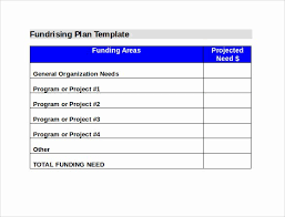 Fundraising Plan Template Fundraising Plan Template Free Stanley Tretick