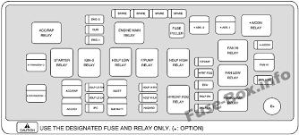 under hood fuse box diagram chevrolet Aveo Horn Wiring Diagram Wiring New Horn