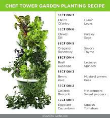 juice plus garden tower plants to grow for a chef tower garden juice plus garden tower juice plus garden tower