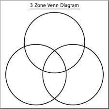 Venn Diagram 3 Clip Art Venn Diagram 3 Zone B W Labeled I Abcteach Com Abcteach