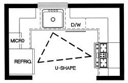 basic kitchen design layouts. U-Shaped Kitchen Layout Basic Design Layouts H