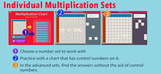 Advanced Multiplication Chart Multiplication Charts Tables