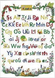 Jolly Phonics Letter Sound Poster In Print Letters Amazon