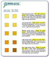 Id Test Mdma Purity Evaluation Test