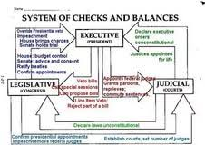 essay about checks and balances community service narrative essay about checks and balances