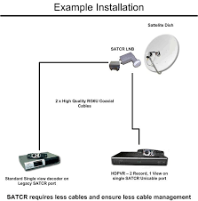 dstv smart lnb wiring diagram wiring diagrams and schematics high band twin dual lnb for dstv explora hd pvr 39 s single