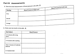 Pulse Rate And Blood Pressure Chart Solved Fill Out The Charts Using Experimental Test Result