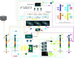 rj45 wiring diagram straight through wiring library straight through cable diagram amazing rj45 straight through wiring diagram electrical and