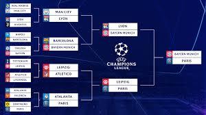 UEFA Champions League bracket, results: Bayern Munich beat PSG for sixth  title - CBSSports.com