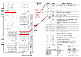 ford e fuse box diagram image wiring 2001 ford e350 fuse box jodebal com on 2006 ford e350 fuse box diagram