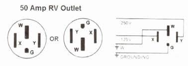 50 amp rv wiring diagram fresh electrical tutorial chapter 3 30 30 Amp RV Plug Diagram 50 amp rv wiring diagram lovely 50 amp rv outlet wiring diagram