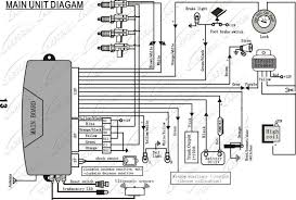 alarm wiring diagrams for cars Wiring Diagram For Car Alarm System car alarm installation wiring diagram car inspiring automotive Basic Car Alarm Diagram