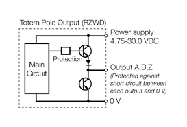 push pull encoder wiring push image wiring diagram choosing the right encoder on push pull encoder wiring