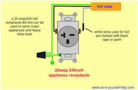 wiring diagram for 230 volt 30 amp ac outlet readingrat net 30 amp twist lock receptacle wiring diagram wiring diagrams for electrical receptacle outlets do it yourself,wiring diagram,