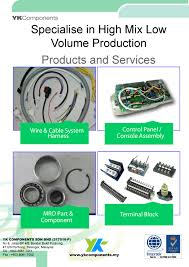 our business yk components wire harness electrical panel