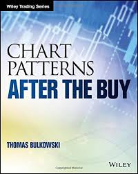Encyclopedia Of Chart Patterns 2nd Edition Pdf Download Pdf Chart Patterns After The Buy Wiley Trading