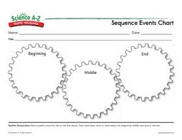 Graphic Organizers Sequence Of Events Chart Science A Z