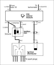porsche 911 sc wiring diagram porsche wiring diagrams