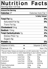 Cantaloupe Nutrition Chart Cantaloupe Preparation Nutrition Facts