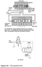 directional control valve directional control valve hydraulic Hydraulic Solenoid Valve Wiring Diagram hydraulic solenoid valve wiring diagram wiring diagram and, wiring diagram wiring diagram for solenoid hydraulic valve