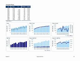 excel graph templates download excel graph templates speedometer chart template waterfall download