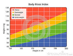 Iqucedu Body Mass Index Calculator In Kg And Feet 656753585