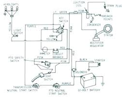 lx188 wiring diagram wiring diagram show wiring diagram for john deere lx188 wiring diagrams bib lx188 wiring diagram