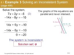 1 example page 496 3 solving an inconsistent system solve the system