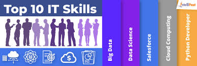 Web Designing Salary In Chennai 10 Top It Skills To Master For A High Flying Career In 2020