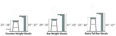 counter height stools dimensions. Beautiful Stools Standard Bar Stool Height For Counter  Inch On Counter Height Stools Dimensions S