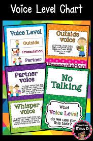 Voice Level Chart Voice Levels Voice Level Charts The Voice