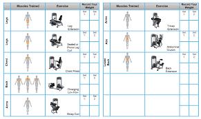 30 Minute Circuit Training Workout Coaching Center