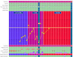 My Fertility Charts The First Trimester Of My Second Pregnancy Parenting Patch