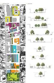 Urban Design Proposal Report Aisha Aishabetawi107 On Pinterest