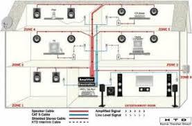 verizon fios setup diagram images diagram verizon fios router for fios router to ether wiring diagram tractor parts diagram