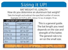 Softball Bat Size Chart Easton Cyclone Sk37 Softball Bat