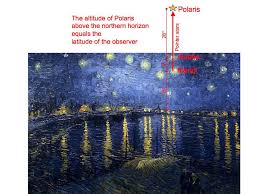 the height of which can then be estimated and actually gives the latitude where the painting was created