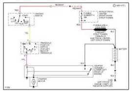 gm neutral safety switch wiring diagram images diagram for 2000 gm neutral safety switch diagram gm electrical wiring