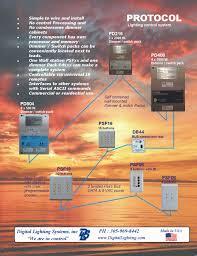 Digital Lighting Systems Architectural Lighting