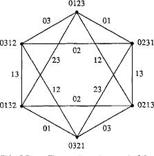 Figure 1 From Cyclic Order Graphs And Zarankiewiczs